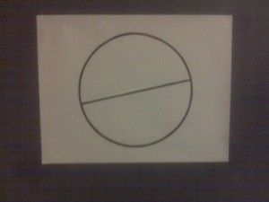 A circle and it's diameter in flat space