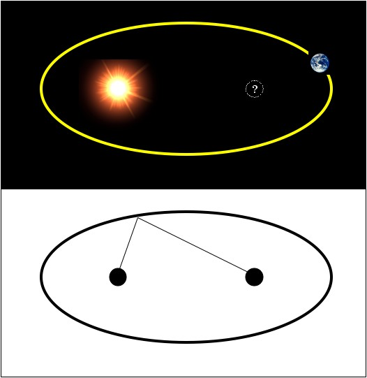 solar system orbits ellipse-#35