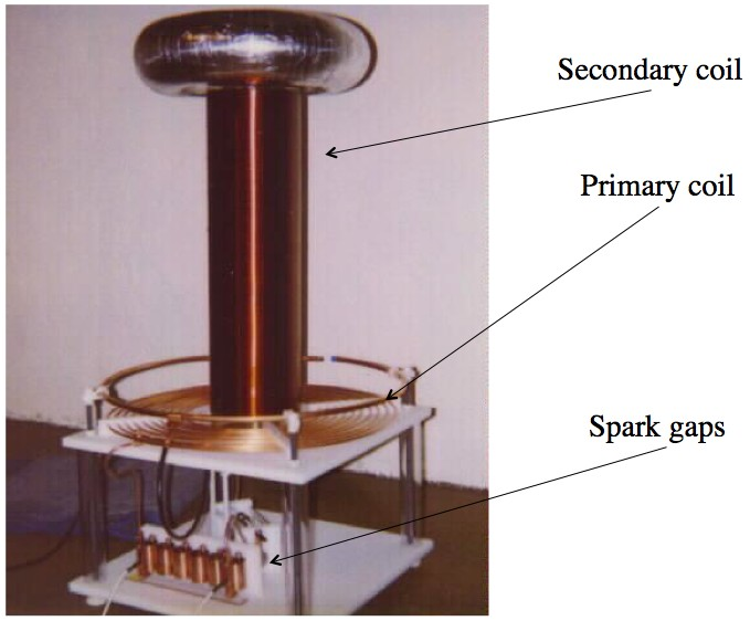 Q How Does A Tesla Coil Work Ask A Mathematician Ask