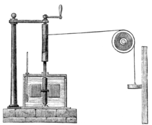As the weight falls, it turns an agitator that heats the water.  Joule's device couples the gravitational potential of the weight with the thermal energy of the water in a tank.