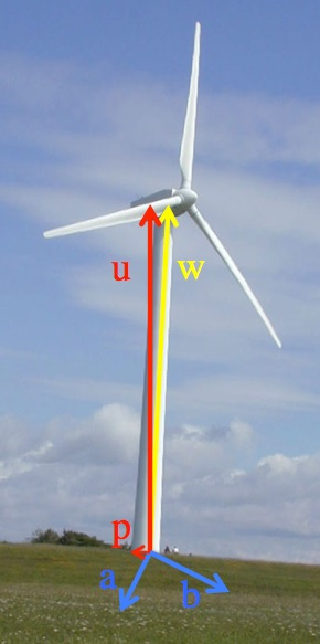 A pristine windmill polluted with a mess of vectors.
