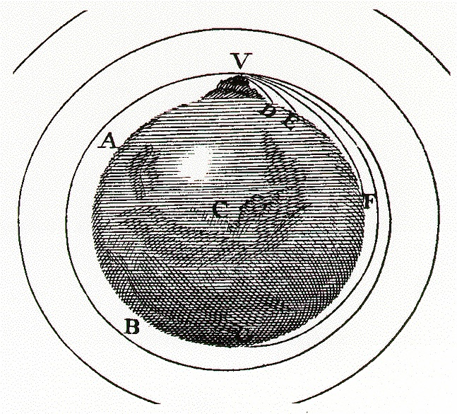 Newton tried to explain orbits in terms of a progressively more and more powerful cannon.