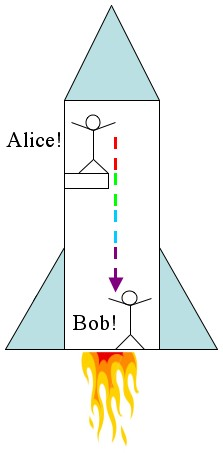 alice hindi meaning