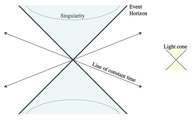 black hole diagram - photo #28