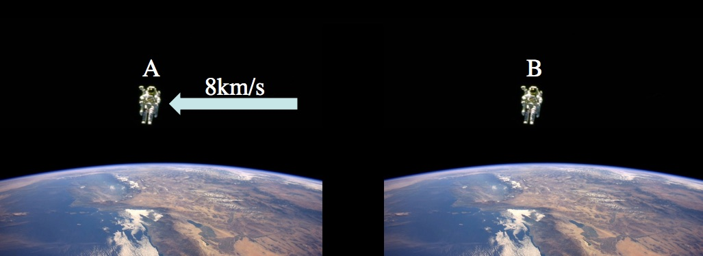 Q: Is it possible to parachute to Earth from orbit? | Ask a