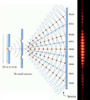 carbon dating quantum mechanics